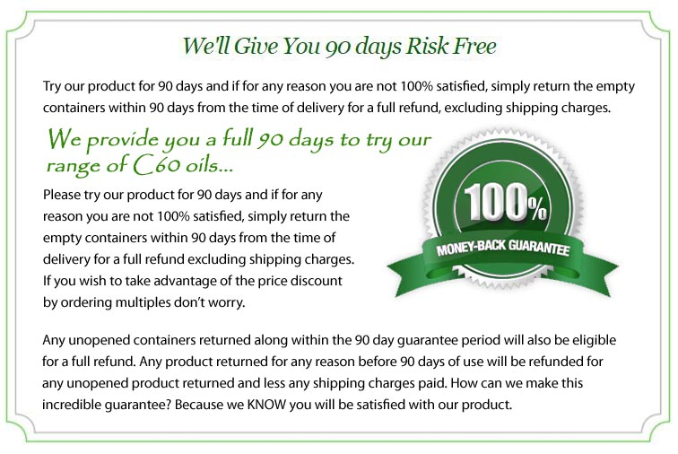 Full 90 Day Return Guarantee...